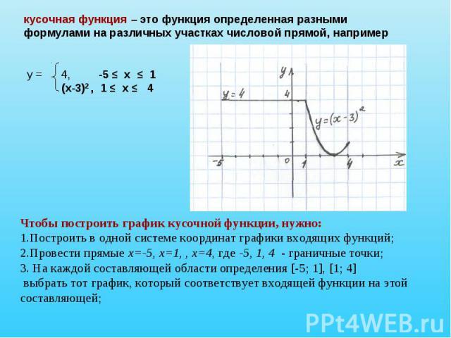 кусочная функция – это функция определенная разными формулами на различных участках числовой прямой, например Чтобы построить график кусочной функции, нужно:1.Построить в одной системе координат графики входящих функций; 2.Провести прямые x=-5, x=1,…