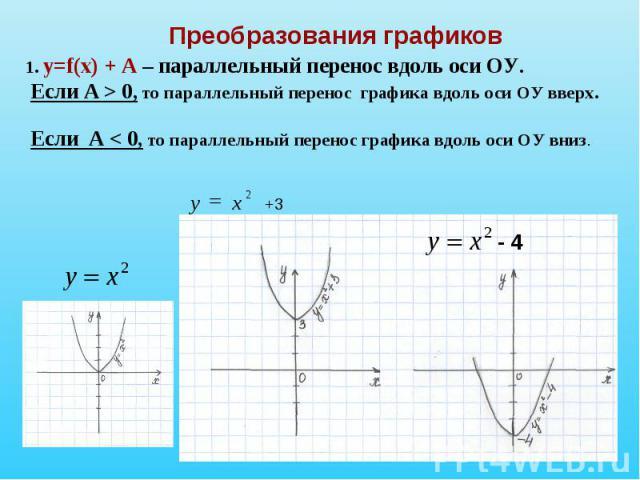Преобразования графиков1. у=f(х) + А – параллельный перенос вдоль оси ОУ. Если А > 0, то параллельный перенос графика вдоль оси ОУ вверх. Если А < 0, то параллельный перенос графика вдоль оси ОУ вниз.
