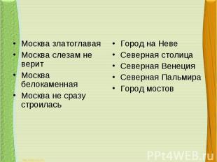 Москва златоглаваяМосква слезам не веритМосква белокаменнаяМосква не сразу строи