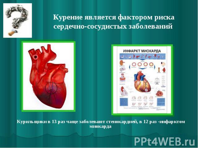 Курение является фактором риска сердечно-сосудистых заболеваний Курильщики в 13 раз чаще заболевают стенокардией, в 12 раз -инфарктом миокарда