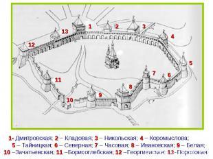 1- Дмитровская; 2 – Кладовая; 3 – Никольская; 4 – Коромыслова; 5 – Тайницкая; 6