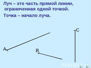 Луч – это часть прямой линии, ограниченная одной точкой. Точка – начало луча.