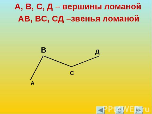 А, В, С, Д – вершины ломаной АВ, ВС, СД –звенья ломаной