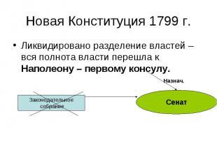 Новая Конституция 1799 г.Ликвидировано разделение властей – вся полнота власти п