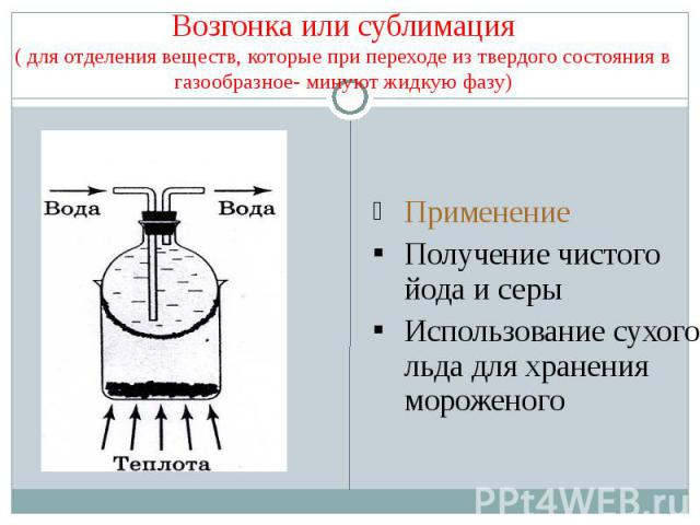 Возгонка или сублимация( для отделения веществ, которые при переходе из твердого состояния в газообразное- минуют жидкую фазу) ПрименениеПолучение чистого йода и серыИспользование сухого льда для хранения мороженого