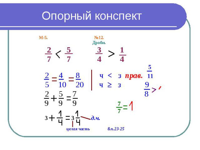 Конспекты шаталова по физике