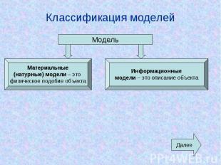 Классификация моделей МодельМатериальные(натурные) модели – это физическое подоб