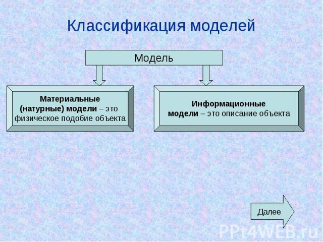 Классификация моделей МодельМатериальные(натурные) модели – это физическое подобие объекта Информационныемодели – это описание объекта
