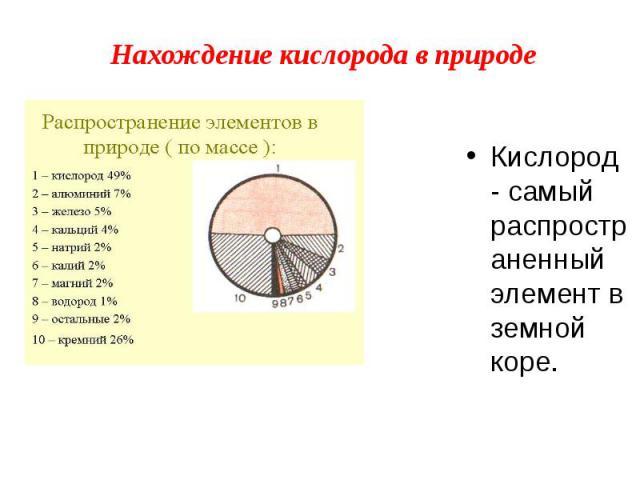 Нахождение кислорода в природе Кислород - самый распространенный элемент в земной коре.