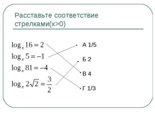 Расставьте соответствие стрелками(x>0) А 1/5Б 2В 4Г 1/3