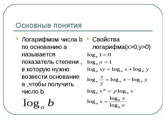Основные понятияЛогарифмом числа b по основанию a называется показатель степени , в которую нужно возвести основание a ,чтобы получить число b.