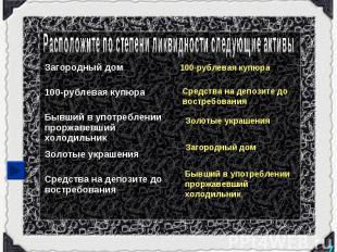 Расположите по степени ликвидности следующие активы 100-рублевая купюра Средства