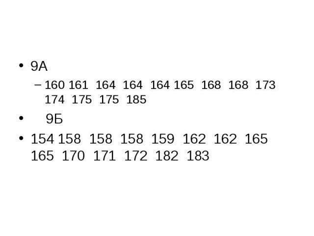9А160 161 164 164 164165 168 168 173 174 175 175 185 9Б154 158 158 158 159 162 162 165 165 170 171 172 182 183