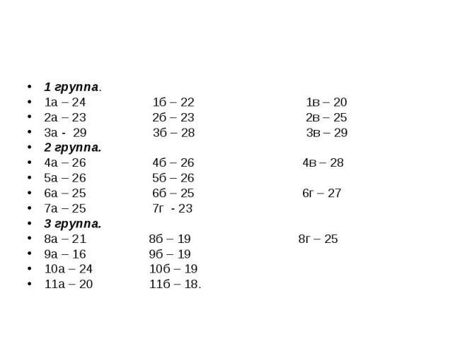 1 группа.1а – 24 1б – 22 1в – 202а – 23 2б – 23 2в – 253а - 29 3б – 28 3в – 292 группа.4а – 26 4б – 26 4в – 285а – 26 5б – 26 6а – 25 6б – 25 6г – 277а – 25 7г - 233 группа.8а – 21 8б – 19 8г – 259а – 16 9б – 1910а – 24 10б – 1911а – 20 11б – 18.