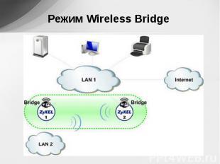 Режим WirelessBridge
