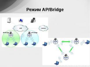 Режим AP/Bridge