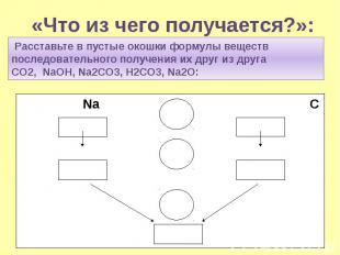 «Что из чего получается?»: Расставьте в пустые окошки формулы веществ последова