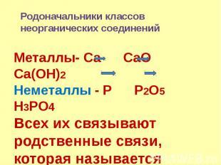 Родоначальники классов неорганических соединений Металлы- Ca CaO Ca(OH)2Неметалл