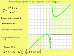 Нахождение асимптот и построение эскизов графиков Вертик. асимптота x=2 Нуль фун