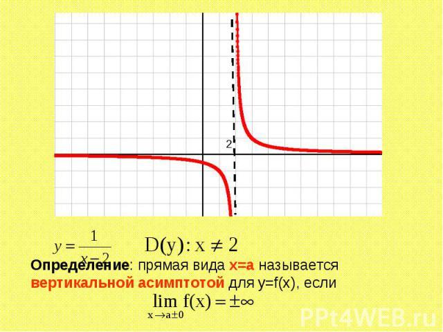 Определение: прямая вида x=a называется вертикальной асимптотой для y=f(x), если