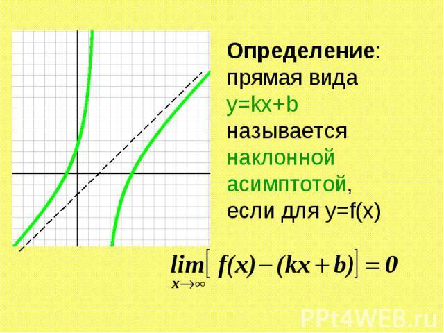 Определение: прямая вида y=kx+b называется наклонной асимптотой, если для y=f(x)