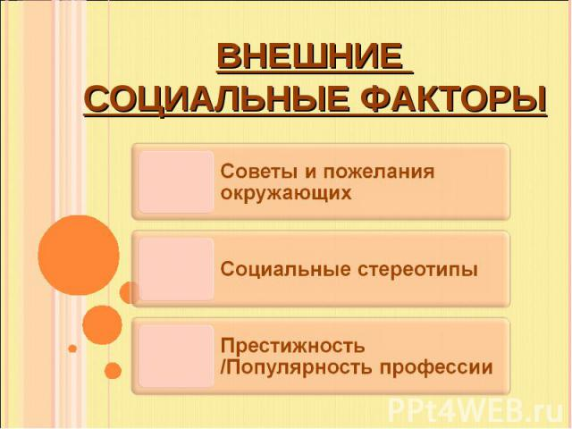 Внешние социальные факторы Советы и пожелания окружающихСоциальные стереотипыПрестижность /Популярность профессии