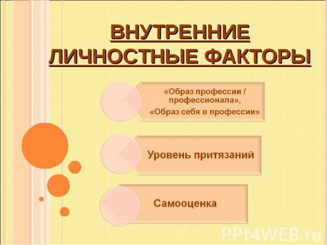 Внутренниеличностные факторы «Образ профессии / профессионала», «Образ себя в профессии»Уровень притязанийСамооценка