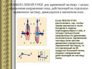 ПРАВИЛО ЛЕВОЙ РУКИ для заряженной частицы с целью определения направления силы,