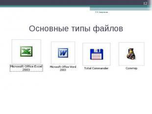 Основные типы файлов