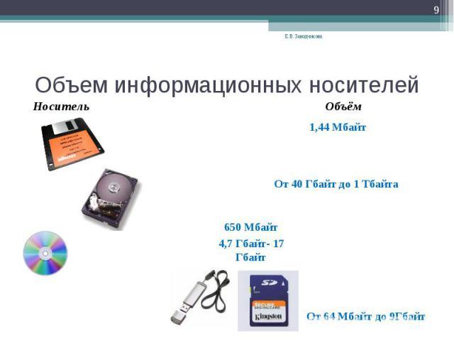 Объем информационных носителей Носитель Объём 1,44 Мбайт От 40 Гбайт до 1 Тбайта 650 Мбайт4,7 Гбайт- 17 Гбайт