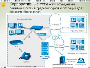 Корпоративные сети – это объединение локальных сетей в пределах одной корпорации