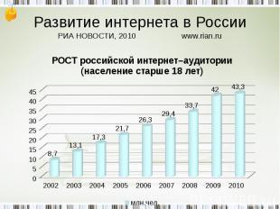 Развитие интернета в РоссииРИА НОВОСТИ, 2010www.rian.ru РОСТ российской интернет