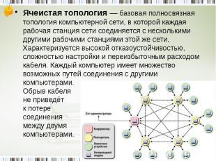 Ячеистая топология— базовая полносвязная топология компьютерной сети, в которой