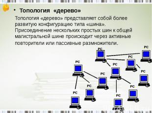Топология «дерево»Топология «дерево» представляет собой более развитую конфигура