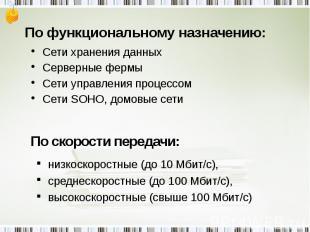 По функциональному назначению: Сети хранения данныхСерверные фермыСети управлени