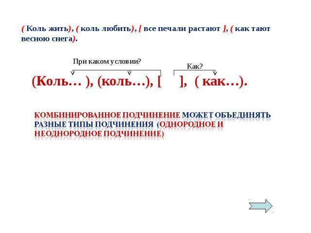 ( Коль жить), ( коль любить), [ все печали растают ], ( как тают весною снега). (Коль… ), (коль…), [ ], ( как…). Комбинированное подчинение может объединять разные типы подчинения (однородное и неоднородное подчинение)