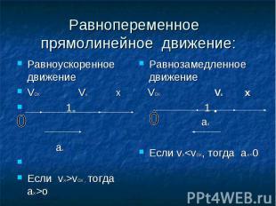 Равнопеременное прямолинейное движение: Равноускоренное движениеVox Vx x 1 ax Ес