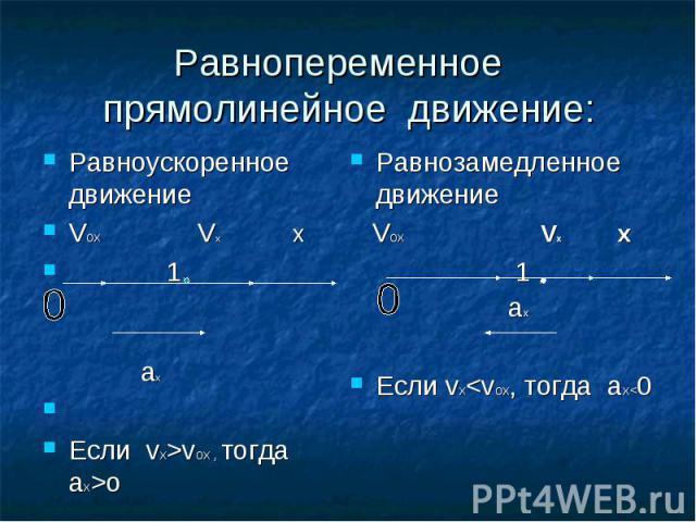 Равнопеременное прямолинейное движение: Равноускоренное движениеVox Vx x 1 ax Если vx>vox , тогда аx>o Равнозамедленное движение Vox Vx x 1 ax Если vx