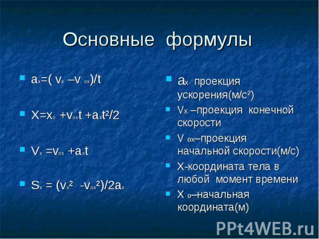 Основные формулы ax=( vx –v ox)/tX=xo +voxt +axt²/2Vx =vox +axtSx = (vx² -vox²)/2ax аx- проекция ускорения(м/c²)Vx –проекция конечной скоростиV ox–проекция начальной скорости(м/c)X-координата тела в любой момент времениX o–начальная координата(м)