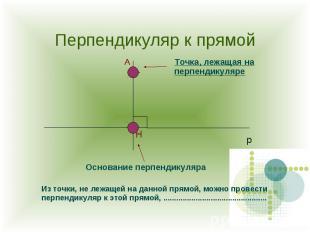 Перпендикуляр к прямой Точка, лежащая на перпендикуляре Основание перпендикуляра