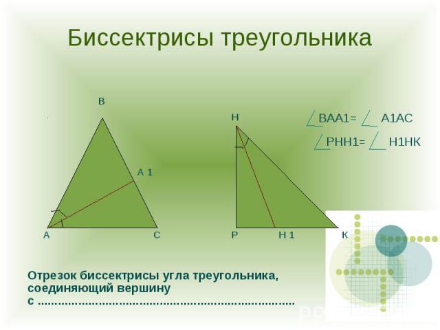 Биссектрисы треугольника Отрезок биссектрисы угла треугольника, соединяющий вершину с ............................................................................