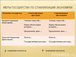 Меры государства по стабилизации экономики