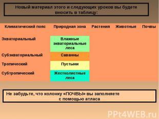 Новый материал этого и следующих уроков вы будете вносить в таблицу: Не забудьте