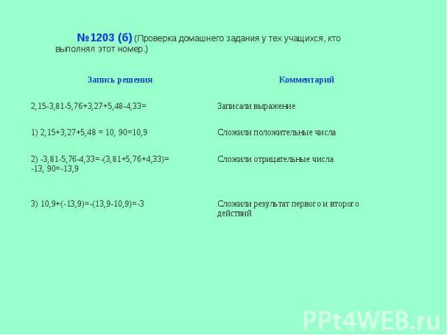 №1203 (б) (Проверка домашнего задания у тех учащихся, кто выполнял этот номер.)