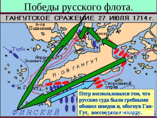 Победы русского флота. Петр воспользовался тем, что русские суда были гребными обошел шведов и, обогнув Ган-Гут, воссоединил эскадру.