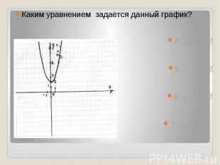 Каким уравнением задаётся данный график? А. у=-х2+2Б. у=х2 +2В. у=(х-2)2 Г. у=х2