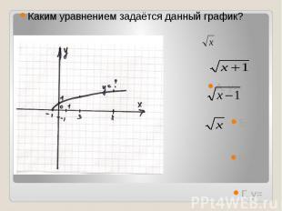 Каким уравнением задаётся данный график? А. у= - 1Б. у=В. у= Г. у=
