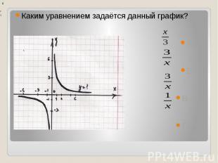 Каким уравнением задаётся данный график? А. у=Б. у=В. у= -Г. у=