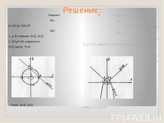 Решение: 1вариант.№1.(х-1)2+(у+3)2=25.№2.1. у=4-х прямая (0;4), (4;0);2. х2+у2=16, окружность,(0;0)-центр, R=4. А(0;4) В(4;0) Ответ: (0;4), (4;0). 2 вариант.№1.(х+2)2+(у-3)2=4.№2.1. у=ΙхΙ, модуль х;2. у=2-х2, парабола, ветви вниз, сдвинута вверх на …