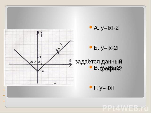 --- Каким уравнением задаётся данный график? А. у=ΙхΙ-2Б. у=Іх-2ІВ. у=ІхІ+2Г. у=-ІхІ